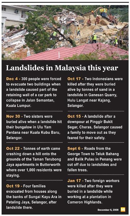 landslide-dec6malaysianinsider